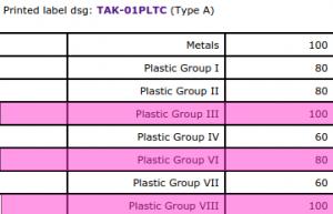 TAK-01PLTC