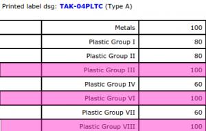 TAK-04PLTC